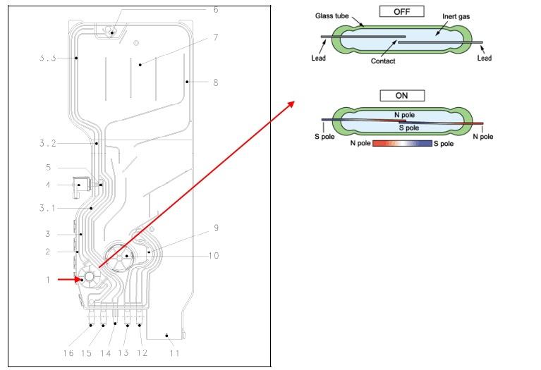 Sensor de caudal,Sensores aplicaciones y electrodomésticos