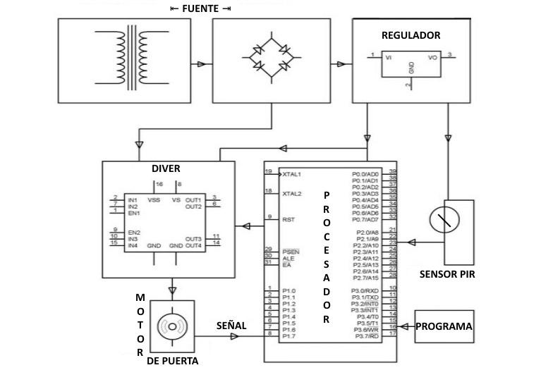 Sensores aplicaciones y electrodomésticos - Aplicación del sensor PIR