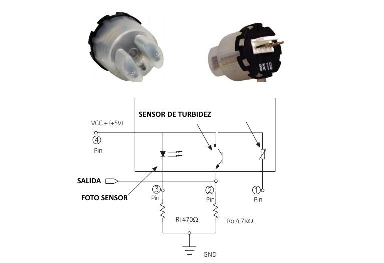 Sensores aplicaciones y electrodomésticos - Aplicación de sensor de turbidez
