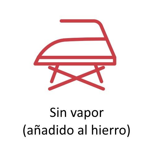 Símbolos de secado  y planchado en las etiquetas de ropa,planchado sin vapor ©GMCService