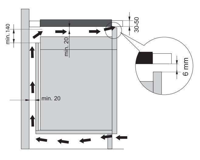 HISENSE Vitrocerámica instalación y fallos,Armario inferior con cajón