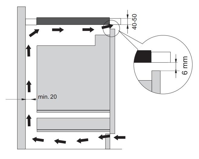 HISENSE Vitrocerámica instalación y fallos,Armario inferior con horno
