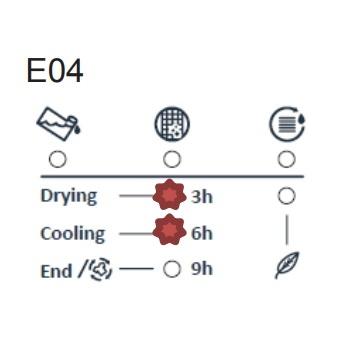 #E04 ICECOOL secadora códigos error averías