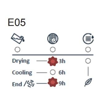 #E05 ICECOOL secadora códigos error averías