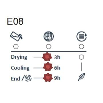 #E08 ICECOOL secadora códigos error averías